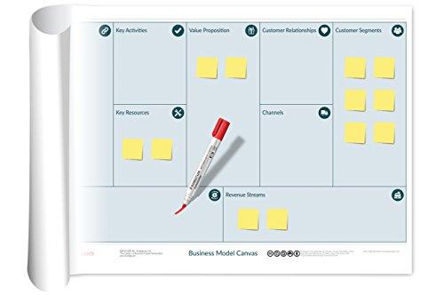 Business Model Canvas in DIN A0 als einrollbares/mobiles Whiteboard von Vi-Tools ideal für agile Projekt- & Lean Startup Teams // Abverkauf Vi-Board Version 1.0