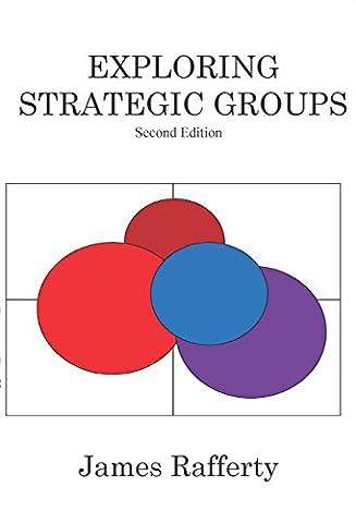 Exploring Strategic