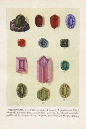 Vesuvian, Zirkon, Chrysolith... - Nachdruck einer Kunstdruck - Illustrationstafel aus einem Edelstein-Fachbuch um 1920 - 20x30 cm