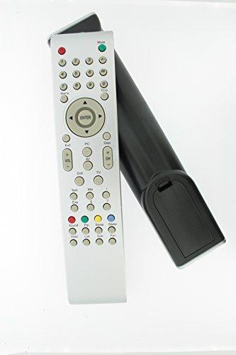 Fernbedienung Für sansui TV2240 - Fernbedienung Sansui