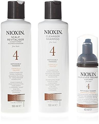 Nioxin Hair System 4 Starter Kit