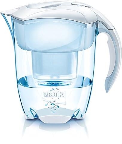BRITA Wasserfilter Elemaris XL,