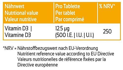 Denk D3 junior – Vitamin D für Säuglinge und Kleinkinder – Nahrungsergänzung ab der Stillzeit – 100 Tabletten - 4