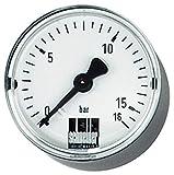 Schneider Druckluft–Bandbreite von Standard, Horizontal, Durchmesser: 63, Messbereich