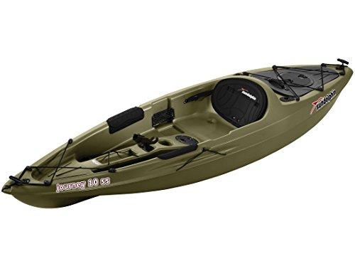 Kayak Delfín