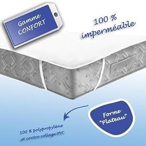 Protege matelas jetable 100 % imperméable - Pour lit 1 personne - 80 x 190 cm - Lot de 100 unités -