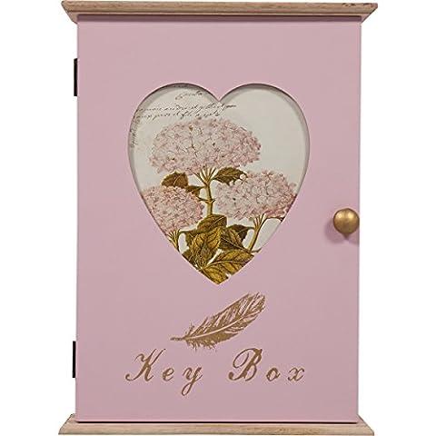 Armoire Murale Bois - Panda Value Rose Armoire à clés en