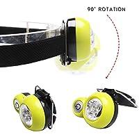 Heitech LED-Kopflampe mit COB-LED Praktisches Caplight  inklusive Batterien