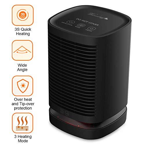 Weixinbuy Calefactor Cerámico 950W Bajo Consumo Claentador