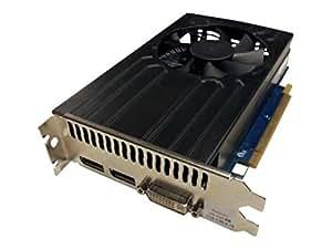 ATI Radeon R9 255 2GB FH