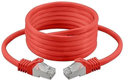Reulin –-Cat. 7Câble Ethernet, pour la Diffusion en continu–serveurs de réseau–Ordinateur de bureau–Super rapide–Haute Qualité–sans halogène–600MHz–avec connecteurs à broches Or