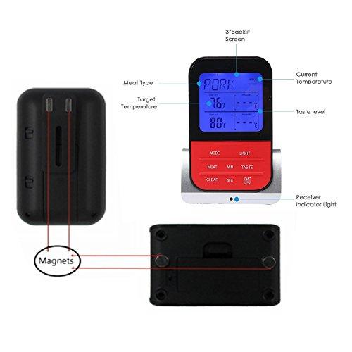 41 u1oXNpmL - Grillthermometer Digital Wasserabweisend 5S Barbecue Grill Thermometer Fleischthermometer, LED-Anzeige, °C/°F Umschaltbar, Lange Edelstahl Probe für Garten Grillen, Backen, Ofen, Kochen, Steak usw … (Rot)