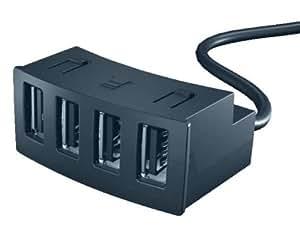 TwistDock USB-HUB