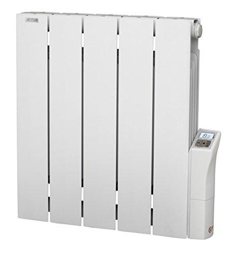 Meilleur radiateur électrique2019 – Comparatif, Tests, Avis