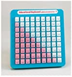 Math Keyboards Addition/Subtraction Small World Toys