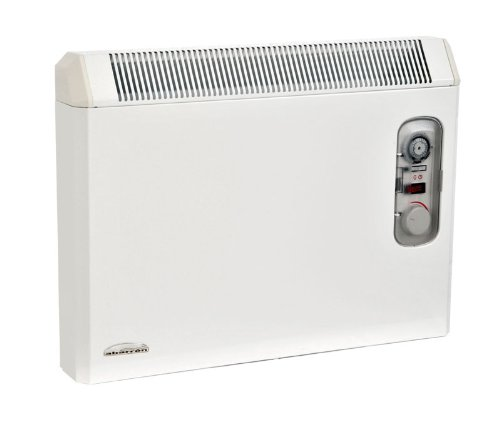 Elnur PH150T – 1.50Kw Panel Heater with Thermostat and Timer (H.410 x W.635 x D.100)