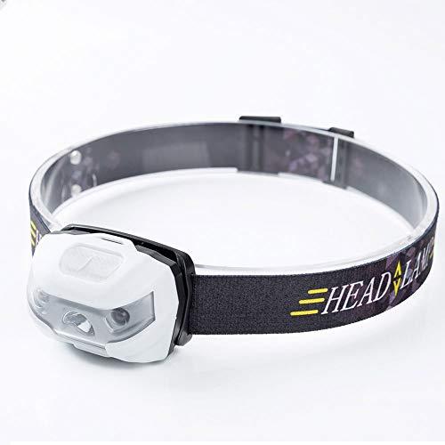 SHYAN Scheinwerfer Taschenlampe 165 Lumen USB Batteriebetriebene DREI-Farben-Auswahl ist sehr gut geeignet for Läufer Leichte wasserdichte verstellbare Stirnband (Color : White) (Läufer Strobe)
