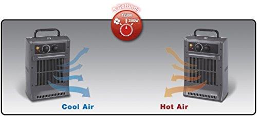 41 zXgA%2BSqL - Honeywell Heavy Duty Heater - Grey