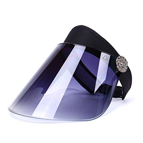... berretto da baseball. Commenti. Sun Visor Hats Wide Brim cap Summer  Protezione UV Solare Regolabile Hat 930a77c3f143