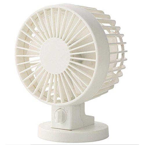 mini-ventilador-usb-de-mesa-con-2-modos-de-velocidad-ajustable-w-top-ventilador-usb-silencioso-y-por