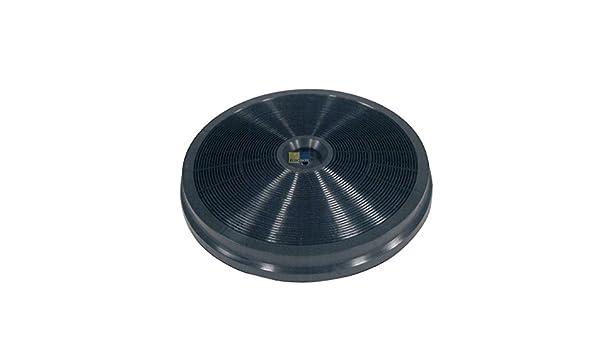 Kohlefilter aktivkohlefilter filter mmØ dunstabzugshaube