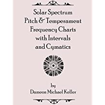 Solar Spectrum Pitch & Temperament Frequency Charts with Intervals and Cymatics (English Edition)