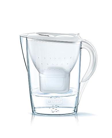 Brita Wasserfilter Starterpaket Marella, inkl. 3 Maxtra+ Filterkartuschen weiß