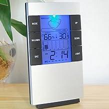 Gran LED retroiluminación calendario termómetro higrómetro reloj despertador digital