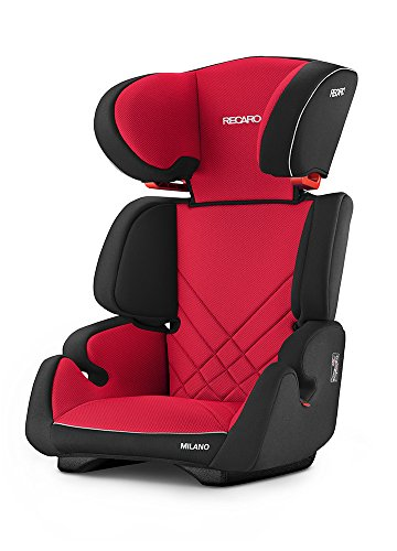 RECARO Milano Racing Red - Rote Recaro Sitze