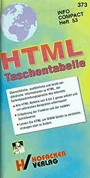 HTML-Referenz für die Versionen bis 3.2, Taschentabelle