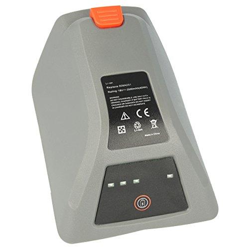 Akku-King Akku für Gardena Comfort Wand-Schlauchbox 35 roll-up automatic Li, 8025-20 - ersetzt 008A231 - Li-Ion 2500mAh