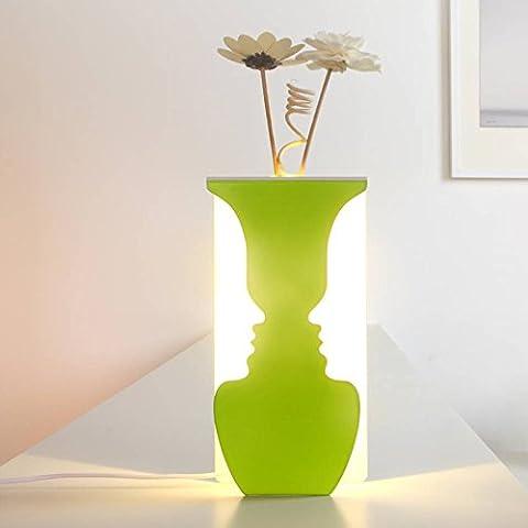 NASEN Creativo llevado un pasillo de iluminación decorativa de la lámpara de linterna florero luces lámpara de pared creativa decoración pared decorativa lámpara infantil habitaciones decoradas ,