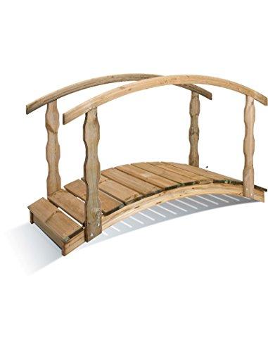 Jardipolys - Pont QUEBEC petit modèle