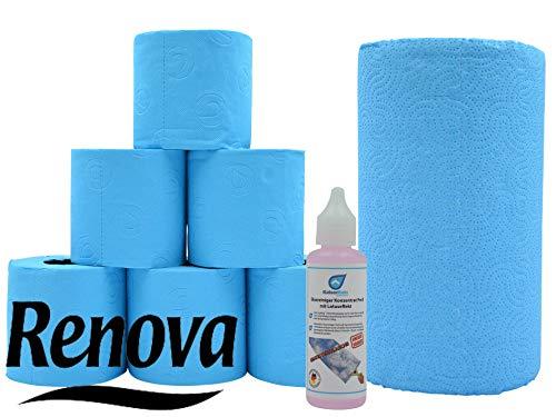Farbiges Toilettenpapier & XXL Küchenrolle Renova Klopapier und Haushaltsrolle Set in blau und Glas Reiniger Test von KaiserRein
