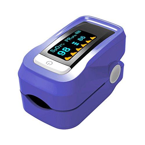 Tracffy Pulse Oximeter Fingertip Finger Pulse Oximeter For Hemoglobin Saturation and Plethysmogram and Pulse Rate