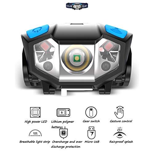 ZLMI Outdoor Angelscheinwerfer, LED-Scheinwerfer Blendung Aufladung Induktion Long Range 3000 Head-Mounted Flashlight Super Bright,Black,10hoursbatterylife