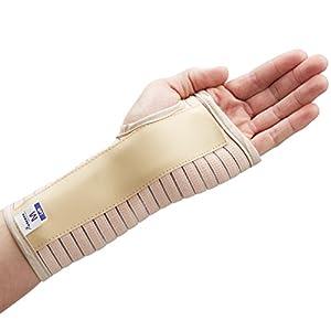 Actesso Atmungsaktiv Handgelenkschiene – Ideal für Karpaltunnelsyndrom oder Zerrungen | Links oder Rechts | Klein – XL