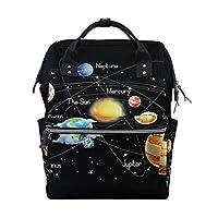 BKEOY Backpack Nappy Bag Solar System Planet Diaper Bag Multifunction Travel Daypack for Mommy Mom Dad Unisex