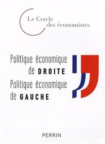 POLITIQUE ECONOMIQUE DE DROITE