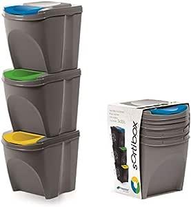 Mülltonnengröße 4 Personen