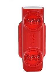 Million Mile Light ROT (Rot/Weiß)
