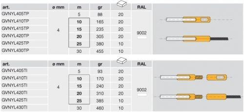 Zoom IMG-1 volta macchine per band 4
