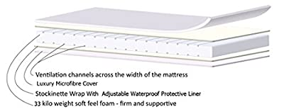 84 x 43 x 5cm, nightynite® Luxurious Crib Mattress Quilted Microfibre Machine Washable Cover - Anti allergenic 33CMHR Foam With Air Channels and Waterproof Niner