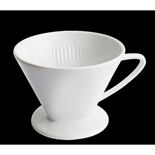cilio Kaffee-Schnellfilter