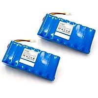 vhbw 2X Li-Ion batería 3000mAh (18V) para cortacésped Robot cortacésped Husqvarna Automower 440, 450X, 520
