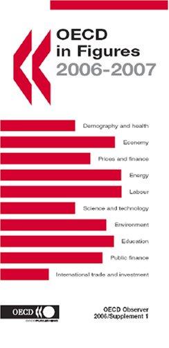 Oecd in Figures 2006-2007