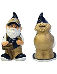 Milwaukee Brewers MLB Team Gnome Bank
