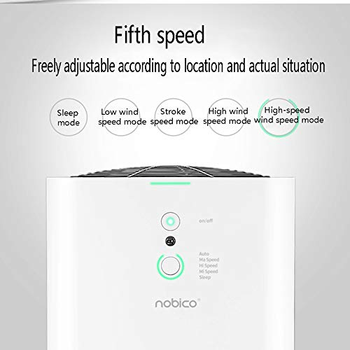 410ShVlvAJL. SS500  - WAHHW Intelligent Air Purifier, Negative Ion Ring Filter, Intelligent Monitoring of Aldehyde Removal, Odor Elimination…