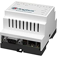 Datenerfassungsmodul RS485 4 ~ 20 mA 4AI M230 Modbus Remote IO Modul