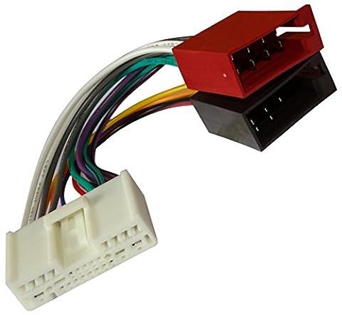 AERZETIX: Adaptateur faisceau câble fiche ISO pour autoradio d